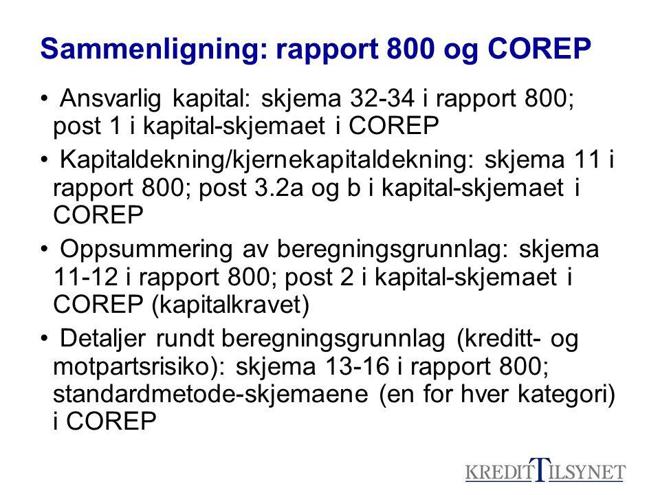 Sammenligning: rapport 800 og COREP • Ansvarlig kapital: skjema 32-34 i rapport 800; post 1 i kapital-skjemaet i COREP • Kapitaldekning/kjernekapitaldekning: skjema 11 i rapport 800; post 3.2a og b i kapital-skjemaet i COREP • Oppsummering av beregningsgrunnlag: skjema 11-12 i rapport 800; post 2 i kapital-skjemaet i COREP (kapitalkravet) • Detaljer rundt beregningsgrunnlag (kreditt- og motpartsrisiko): skjema 13-16 i rapport 800; standardmetode-skjemaene (en for hver kategori) i COREP