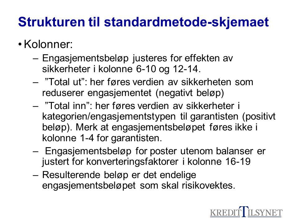 """Strukturen til standardmetode-skjemaet •Kolonner: –Engasjementsbeløp justeres for effekten av sikkerheter i kolonne 6-10 og 12-14. – """"Total ut"""": her f"""