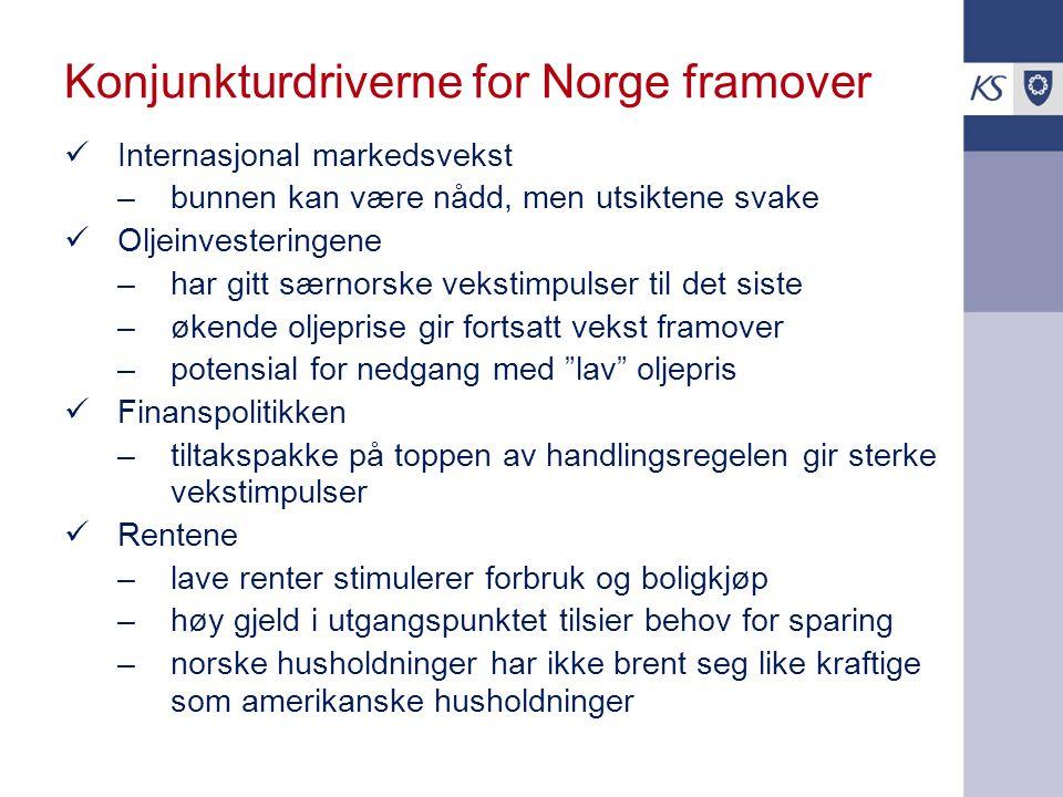 Konjunkturdriverne for Norge framover  Internasjonal markedsvekst –bunnen kan være nådd, men utsiktene svake  Oljeinvesteringene –har gitt særnorske vekstimpulser til det siste –økende oljeprise gir fortsatt vekst framover –potensial for nedgang med lav oljepris  Finanspolitikken –tiltakspakke på toppen av handlingsregelen gir sterke vekstimpulser  Rentene –lave renter stimulerer forbruk og boligkjøp –høy gjeld i utgangspunktet tilsier behov for sparing –norske husholdninger har ikke brent seg like kraftige som amerikanske husholdninger