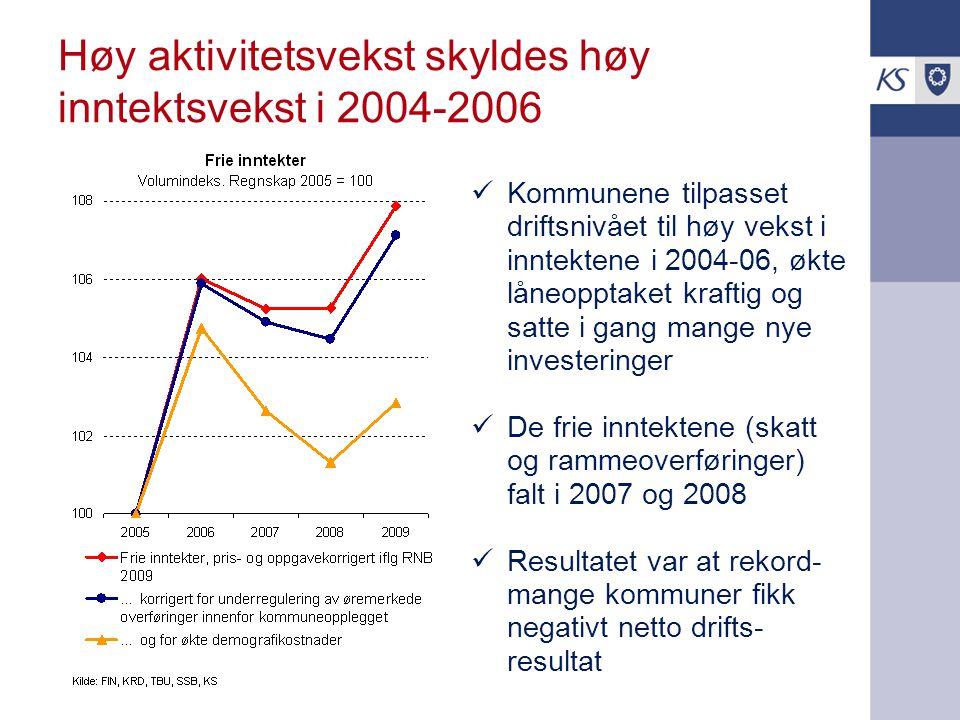 Høy aktivitetsvekst skyldes høy inntektsvekst i 2004-2006  Kommunene tilpasset driftsnivået til høy vekst i inntektene i 2004-06, økte låneopptaket kraftig og satte i gang mange nye investeringer  De frie inntektene (skatt og rammeoverføringer) falt i 2007 og 2008  Resultatet var at rekord- mange kommuner fikk negativt netto drifts- resultat