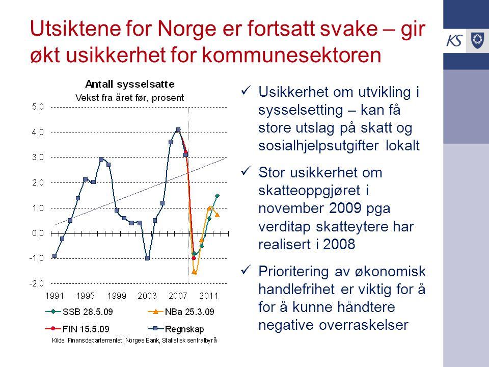 Utsiktene for Norge er fortsatt svake – gir økt usikkerhet for kommunesektoren  Usikkerhet om utvikling i sysselsetting – kan få store utslag på skatt og sosialhjelpsutgifter lokalt  Stor usikkerhet om skatteoppgjøret i november 2009 pga verditap skatteytere har realisert i 2008  Prioritering av økonomisk handlefrihet er viktig for å for å kunne håndtere negative overraskelser