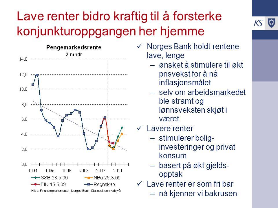 Lave renter bidro kraftig til å forsterke konjunkturoppgangen her hjemme  Norges Bank holdt rentene lave, lenge –ønsket å stimulere til økt prisvekst for å nå inflasjonsmålet –selv om arbeidsmarkedet ble stramt og lønnsveksten skjøt i været  Lavere renter –stimulerer bolig- investeringer og privat konsum –basert på økt gjelds- opptak  Lave renter er som fri bar –nå kjenner vi bakrusen