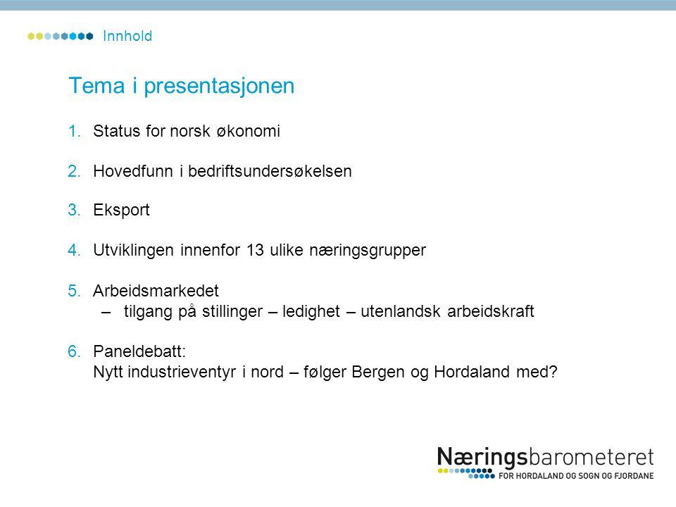 Tema i presentasjonen 1.Status for norsk økonomi 2.Hovedfunn i bedriftsundersøkelsen 3.Eksport 4.Utviklingen innenfor 13 ulike næringsgrupper 5.Arbeid
