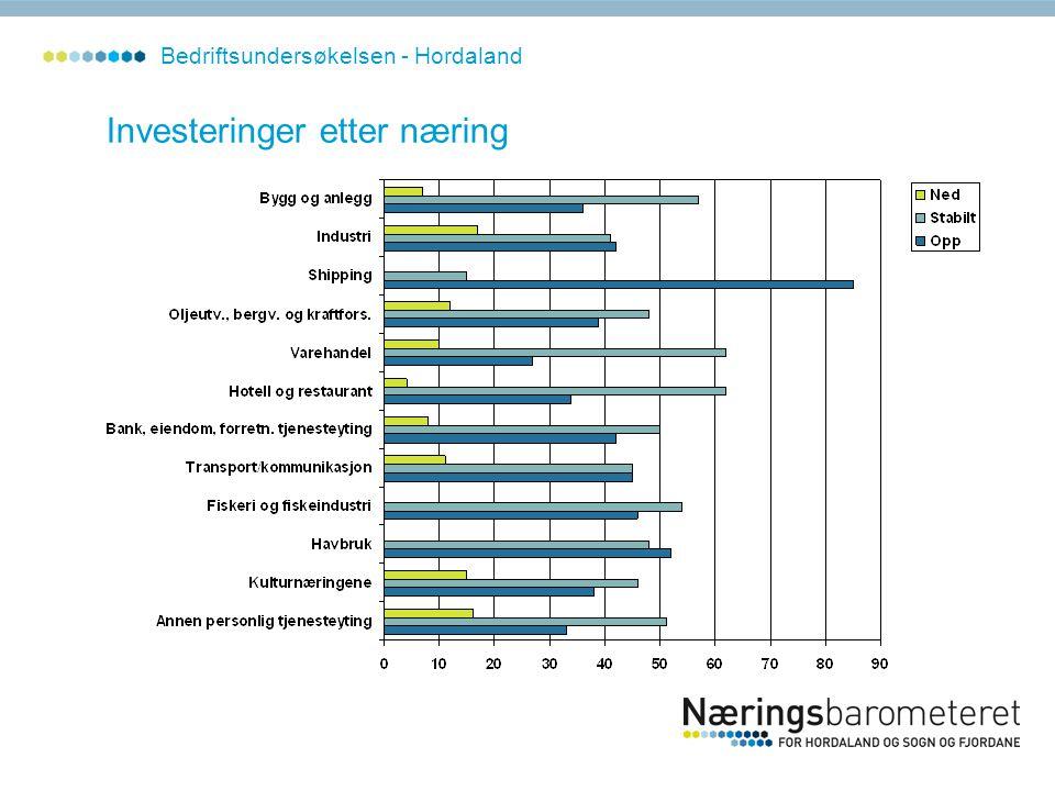 Investeringer etter næring Bedriftsundersøkelsen - Hordaland