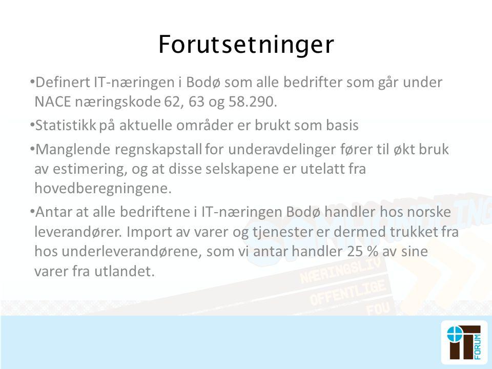 Forutsetninger • Definert IT-næringen i Bodø som alle bedrifter som går under NACE næringskode 62, 63 og 58.290. • Statistikk på aktuelle områder er b