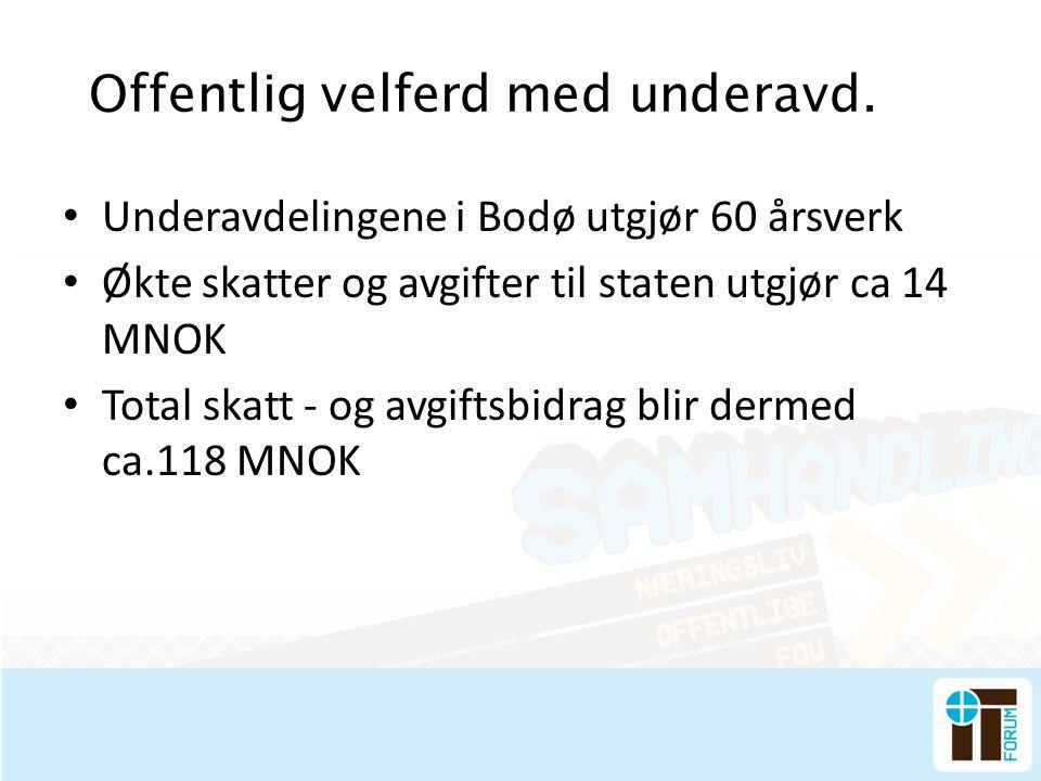Offentlig velferd med underavd. • Underavdelingene i Bodø utgjør 60 årsverk • Økte skatter og avgifter til staten utgjør ca 14 MNOK • Total skatt - og