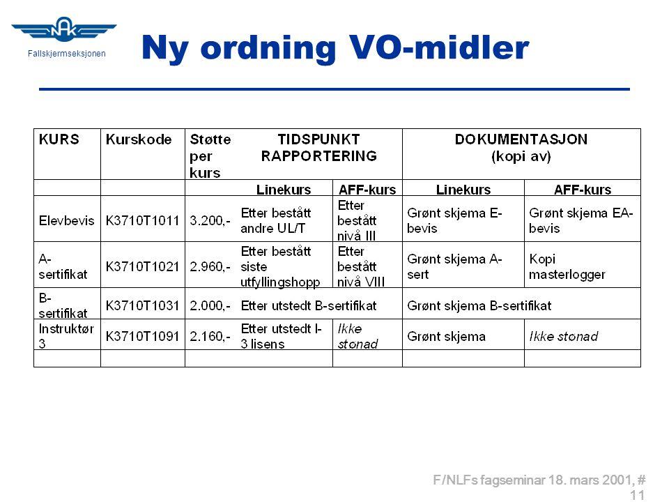 Fallskjermseksjonen F/NLFs fagseminar 18. mars 2001, # 11 Ny ordning VO-midler
