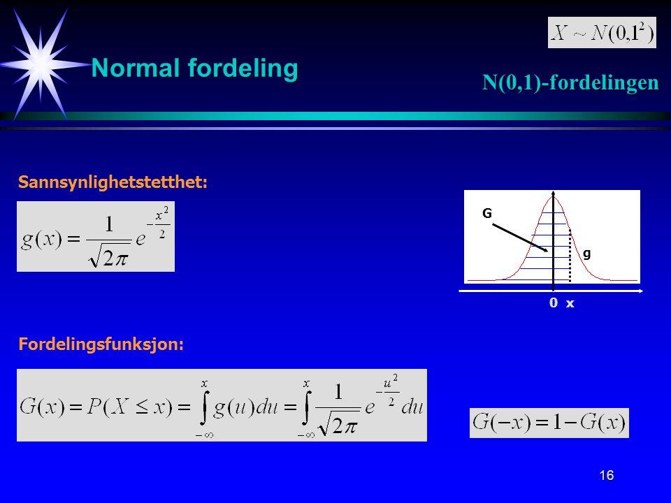 16 Normal fordeling x Sannsynlighetstetthet: Fordelingsfunksjon: g G 0 N(0,1)-fordelingen