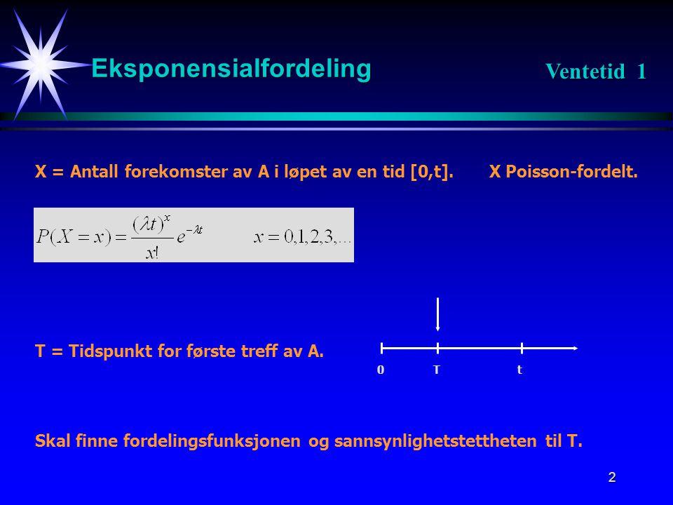 2 Eksponensialfordeling X = Antall forekomster av A i løpet av en tid [0,t].X Poisson-fordelt.