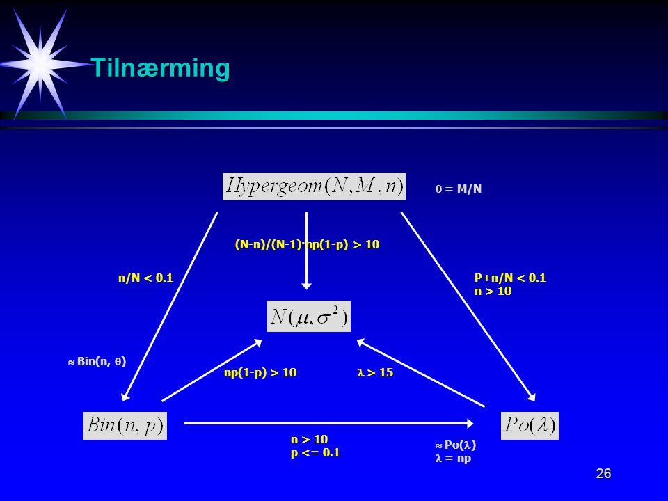 26 Tilnærming n/N < 0.1P+n/N < 0.1 n > 10 (N-n)/(N-1)·np(1-p) > 10 np(1-p) > 10  > 15 n > 10 p <= 0.1  = M/N  Bin(n,  )  Po(  )  = np