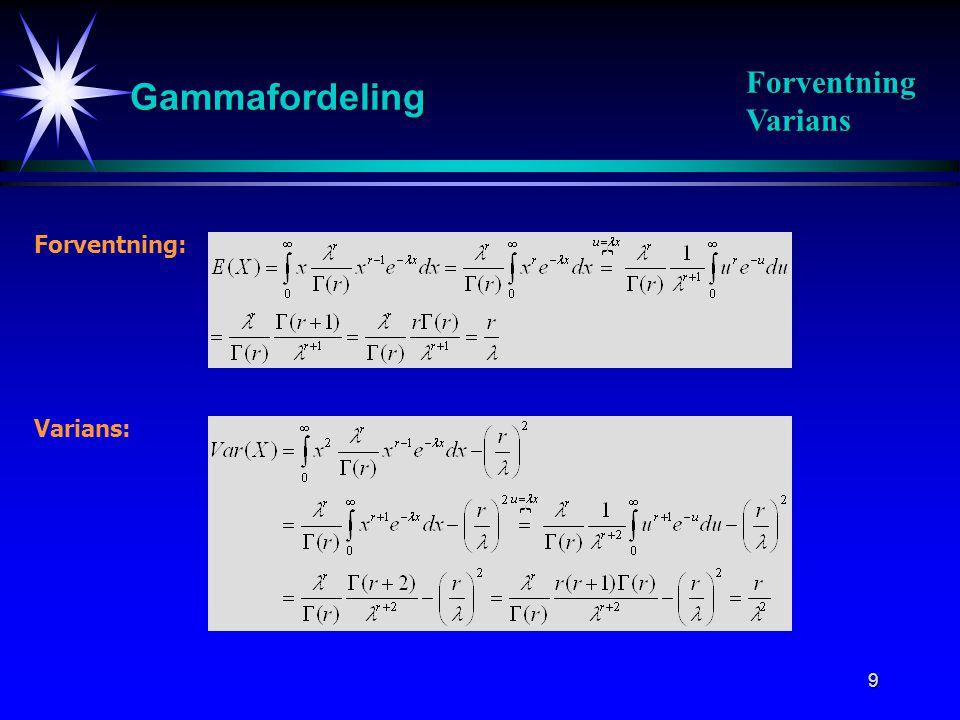 9 Gammafordeling Forventning: Forventning Varians Varians: