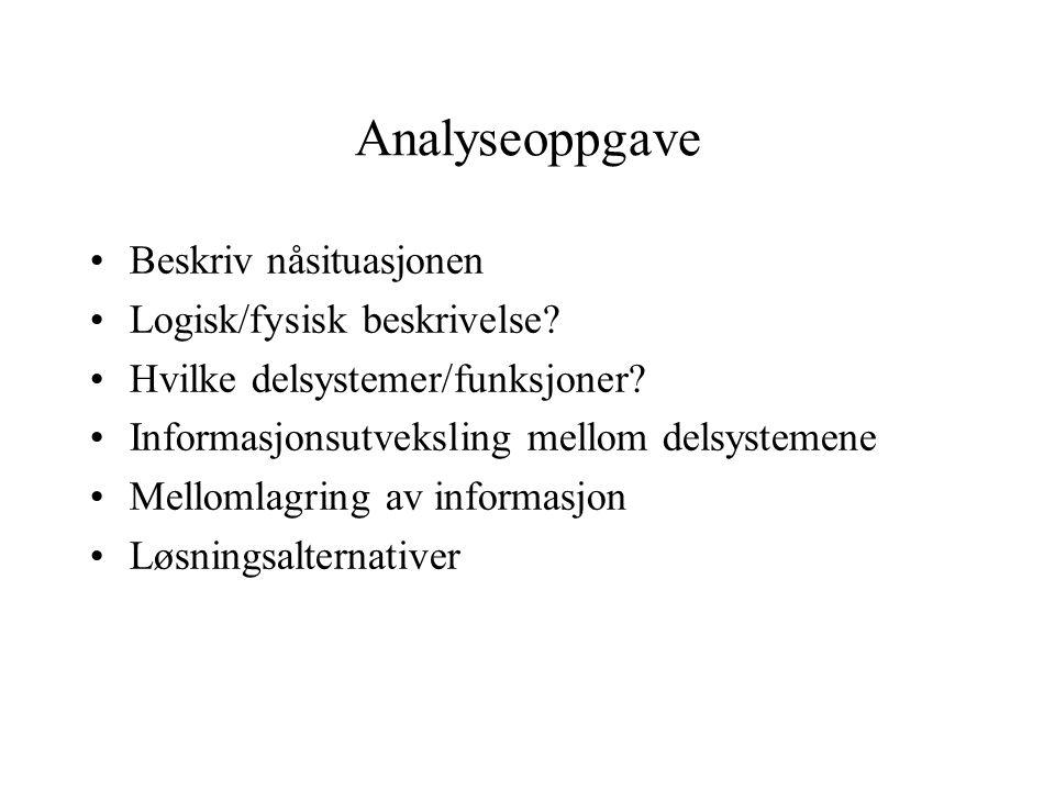 Analyseoppgave •Beskriv nåsituasjonen •Logisk/fysisk beskrivelse.