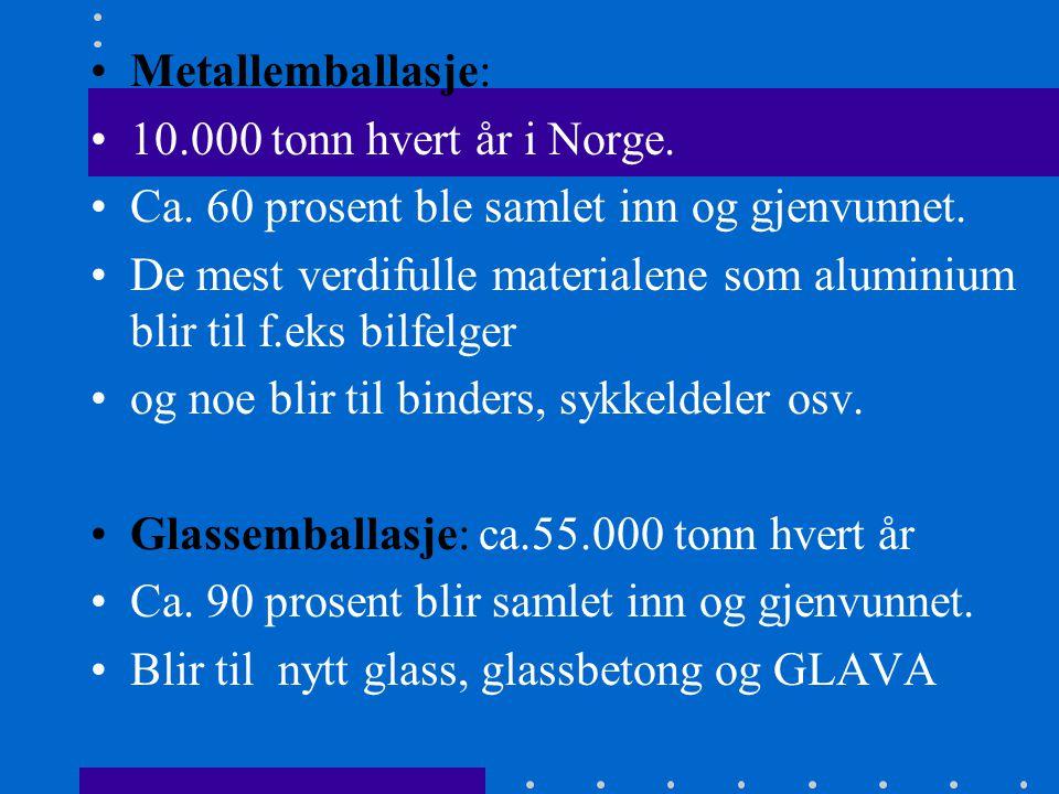 •Metallemballasje: •10.000 tonn hvert år i Norge. •Ca. 60 prosent ble samlet inn og gjenvunnet. •De mest verdifulle materialene som aluminium blir til