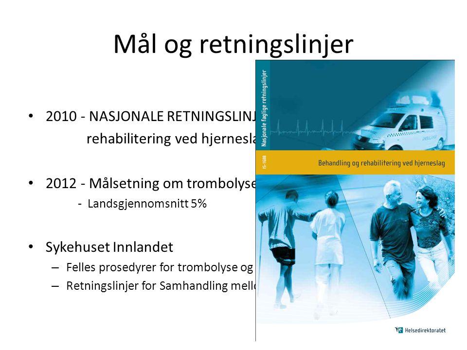 Mål og retningslinjer • 2010 - NASJONALE RETNINGSLINJER om behandling og rehabilitering ved hjerneslag (Helsedirektoratet) • 2012 - Målsetning om trom