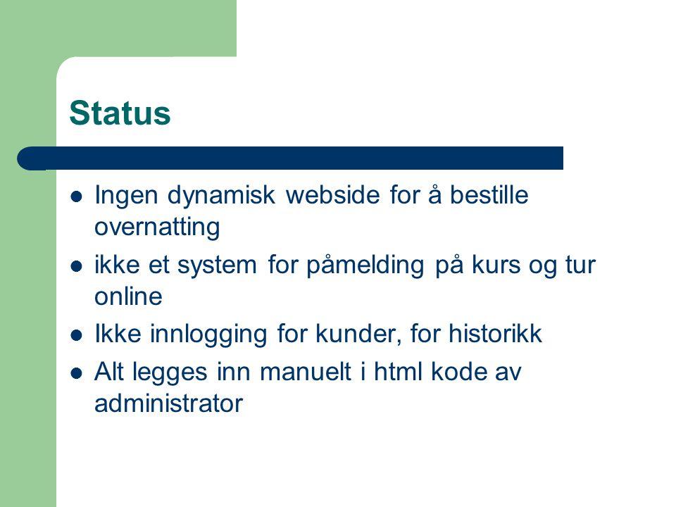 Status  Ingen dynamisk webside for å bestille overnatting  ikke et system for påmelding på kurs og tur online  Ikke innlogging for kunder, for historikk  Alt legges inn manuelt i html kode av administrator