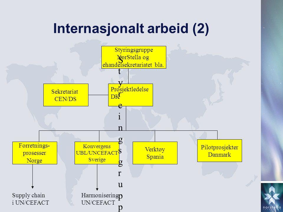 Internasjonalt arbeid (2) Styringsgruppe NorStella og ehandelsekretariatet bla. Pilotprosjekter Danmark Verktøy Spania Konvergens UBL/UNCEFACT Sverige