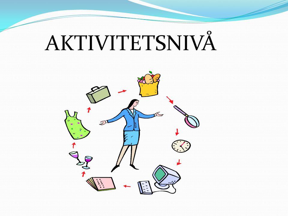 AKTIVITETSNIVÅ