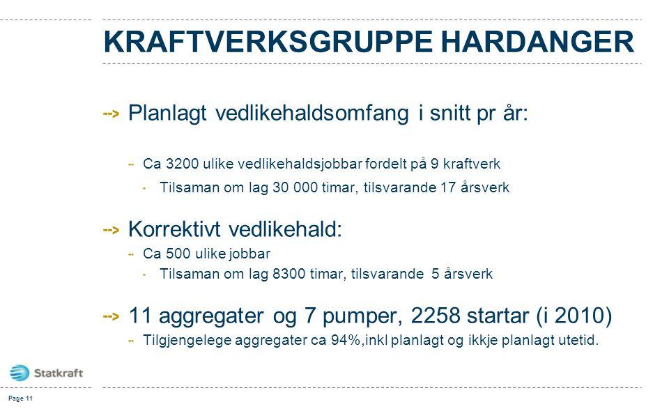 KRAFTVERKSGRUPPE HARDANGER Planlagt vedlikehaldsomfang i snitt pr år: Ca 3200 ulike vedlikehaldsjobbar fordelt på 9 kraftverk Tilsaman om lag 30 000 t