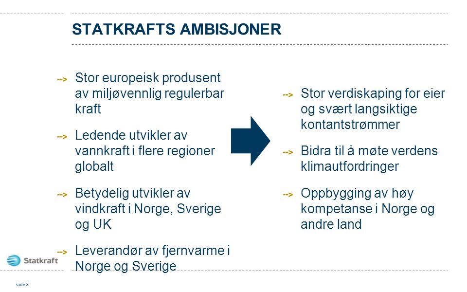 STATKRAFTS AMBISJONER Stor europeisk produsent av miljøvennlig regulerbar kraft Ledende utvikler av vannkraft i flere regioner globalt Betydelig utvik