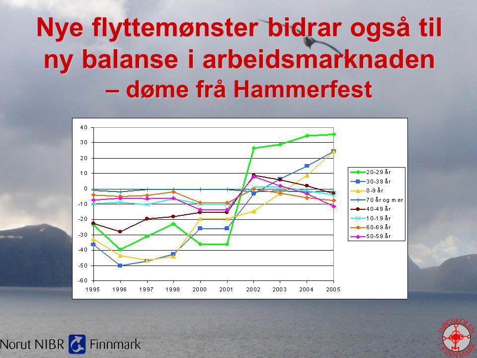 Nye flyttemønster bidrar også til ny balanse i arbeidsmarknaden – døme frå Hammerfest