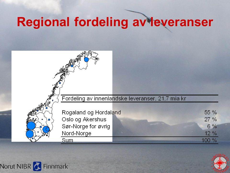 Regional fordeling av leveranser