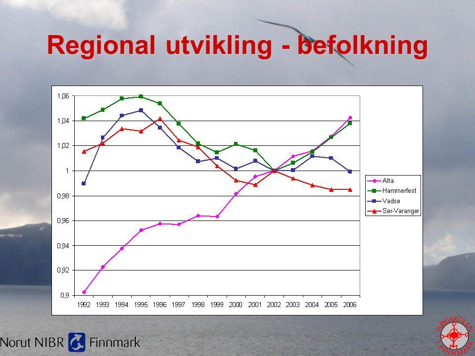 Regional utvikling - befolkning