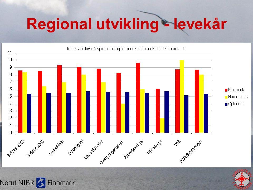 Regional utvikling - levekår