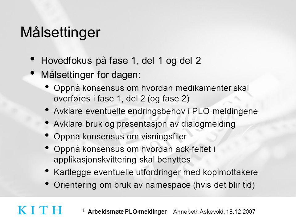 Arbeidsmøte PLO-meldinger Annebeth Askevold, 18.12.2007 Strukturert overføring av legemidler • Er det mulig å pilotere strukturert overføring av medisiner i 2008.