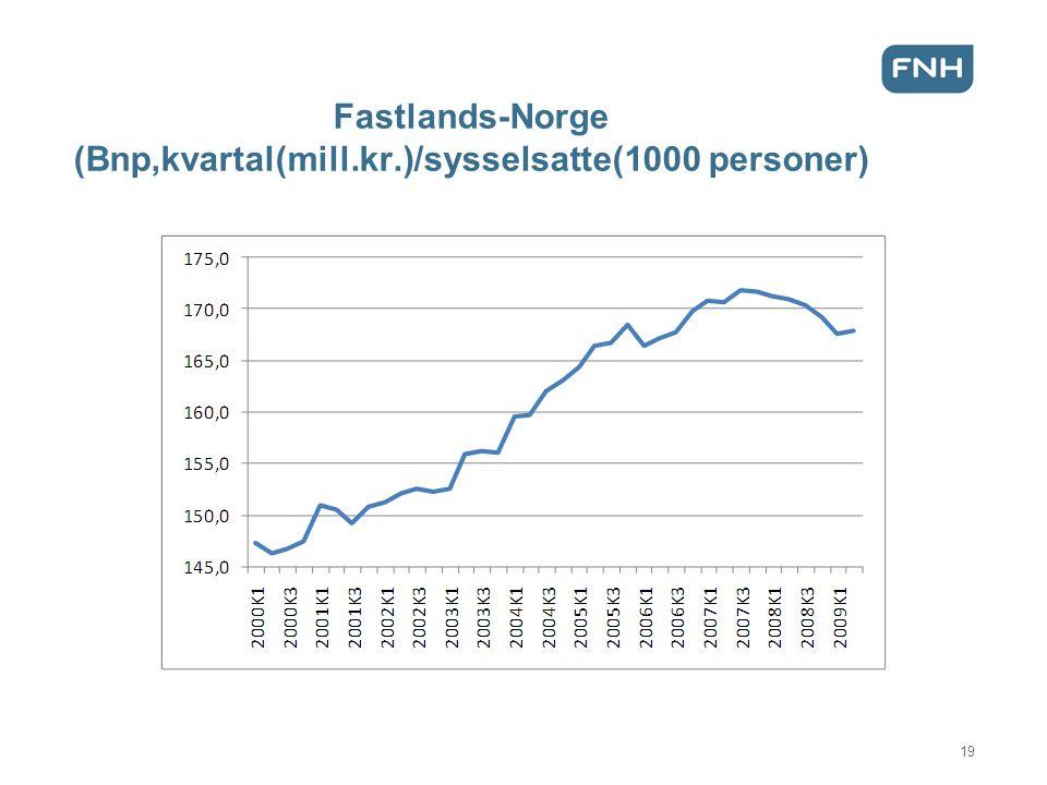 Fastlands-Norge (Bnp,kvartal(mill.kr.)/sysselsatte(1000 personer) 19