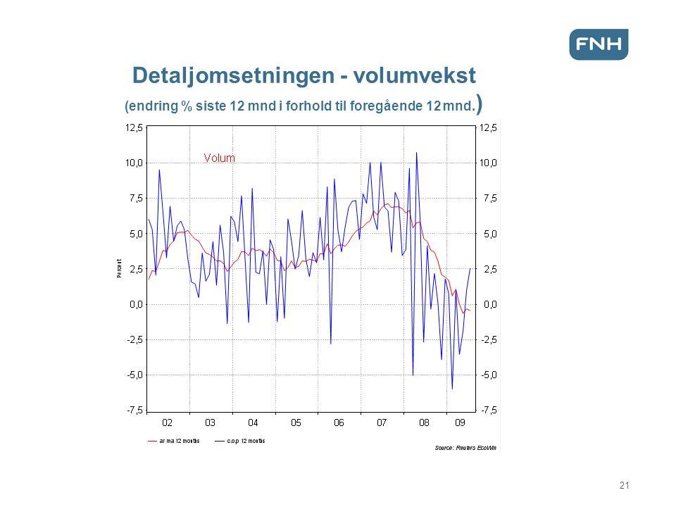 Detaljomsetningen - volumvekst (endring % siste 12 mnd i forhold til foregående 12 mnd. ) 21