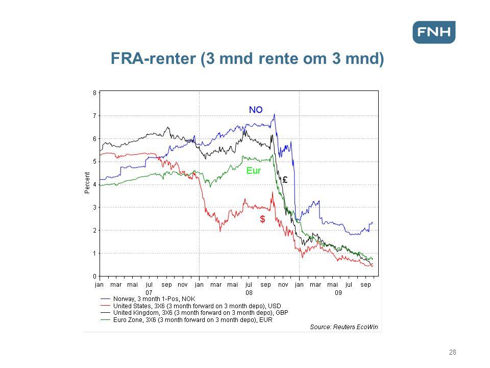 FRA-renter (3 mnd rente om 3 mnd) 28