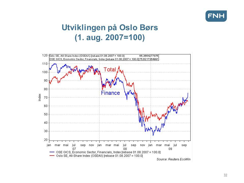 Utviklingen på Oslo Børs (1. aug. 2007=100) 32
