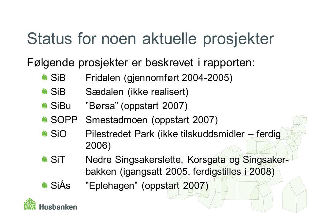 Status for noen aktuelle prosjekter Følgende prosjekter er beskrevet i rapporten: SiBFridalen (gjennomført 2004-2005) SiBSædalen (ikke realisert) SiBu Børsa (oppstart 2007) SOPPSmestadmoen (oppstart 2007) SiOPilestredet Park (ikke tilskuddsmidler – ferdig 2006) SiTNedre Singsakerslette, Korsgata og Singsaker- bakken (igangsatt 2005, ferdigstilles i 2008) SiÅs Eplehagen (oppstart 2007)