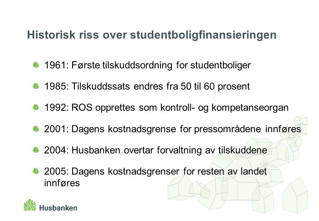 Historisk riss over studentboligfinansieringen 1961: Første tilskuddsordning for studentboliger 1985: Tilskuddssats endres fra 50 til 60 prosent 1992: