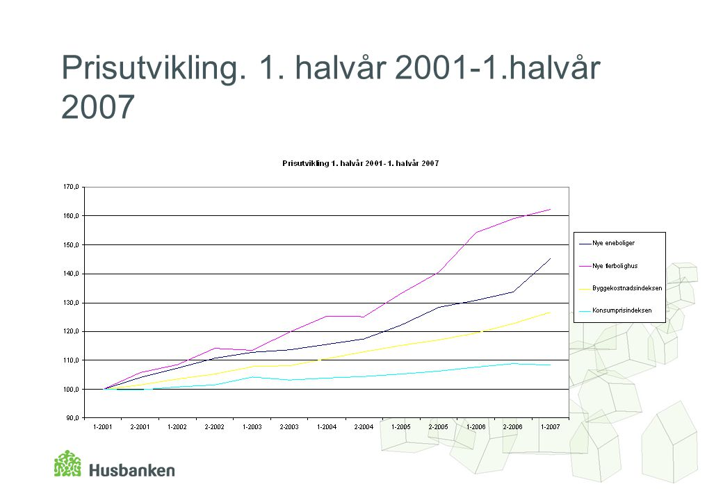 Prisutvikling. 1. halvår 2001-1.halvår 2007