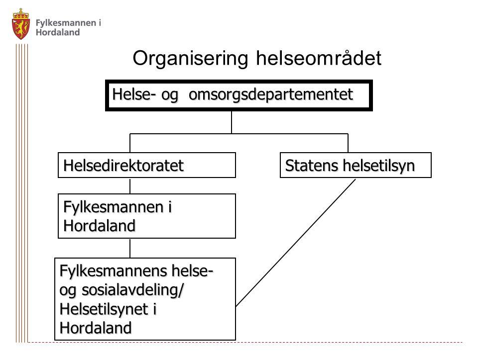 Organisering helseområdet Helse- og omsorgsdepartementet Helsedirektoratet Fylkesmannen i Hordaland Fylkesmannens helse- og sosialavdeling/ Helsetilsy