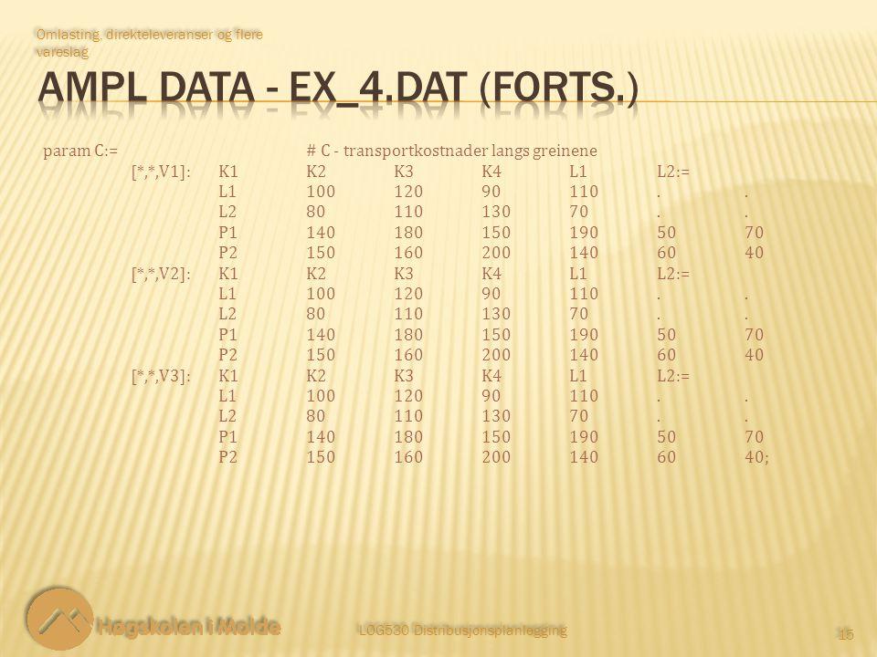 LOG530 Distribusjonsplanlegging 15 Omlasting, direkteleveranser og flere vareslag param C:=# C - transportkostnader langs greinene [*,*,V1]:K1K2K3K4 L1L2:= L110012090110..