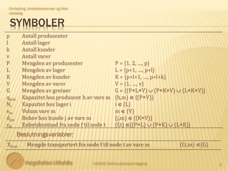 LOG530 Distribusjonsplanlegging 5 5 Beslutningsvariabler: Omlasting, direkteleveranser og flere vareslag p Antall produsenter l Antall lager k Antall kunder v Antall varer P Mengden av produsenter P = {1, 2, …, p} L Mengden av lager L = {p+1, …, p+l} K Mengden av kunder K = {p+l+1, …, p+l+k} V Mengden av varer V = {1, …, v} G Mengden av greiner G = {(P×L×V)  (P×K×V)  (L×K×V)} q h,m Kapasitet hos produsent h av vare m (h,m)  {(P × V)} NiNiNiNi Kapasitet hos lager i i  {L} emememem Volum vare m m  {V} d j,m Behov hos kunde j av vare m (j,m)  {(K × V)} c ft Enhetskostnad fra node f til node t (f,t)  {(P×L)  (P×K)  (L×K)} X f,t,m Mengde transportert fra node f til node t av vare m (f,t,m)  {G}
