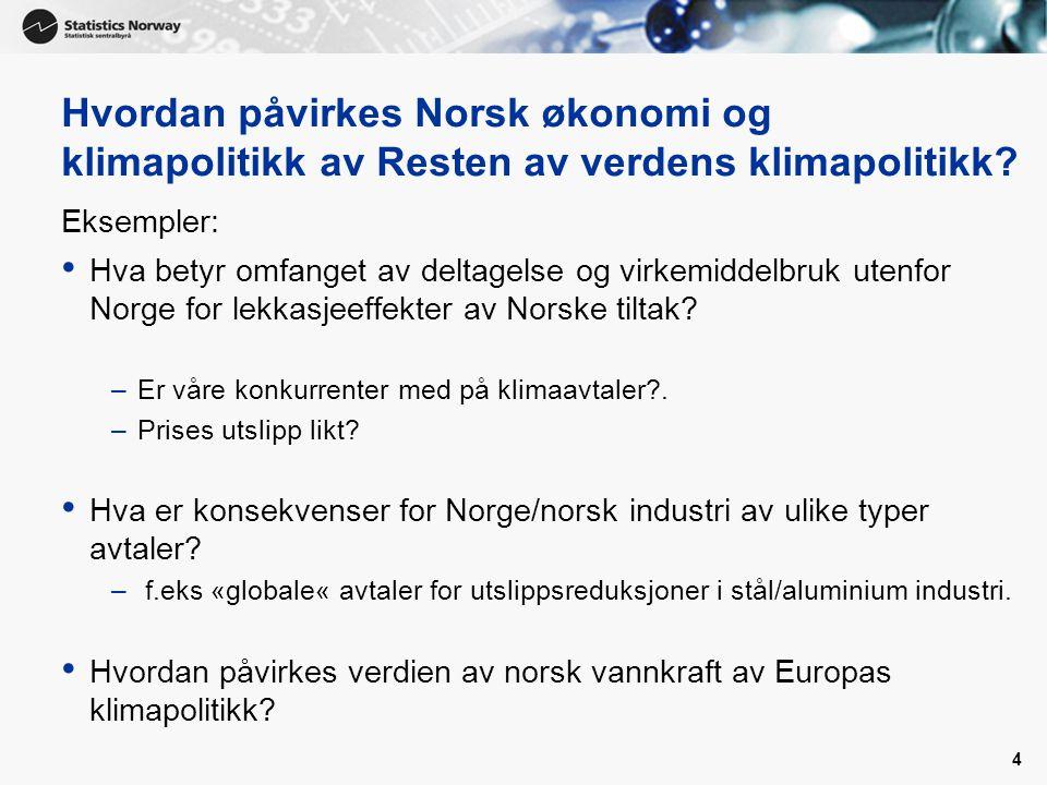Hvordan påvirkes Norsk økonomi og klimapolitikk av Resten av verdens klimapolitikk.