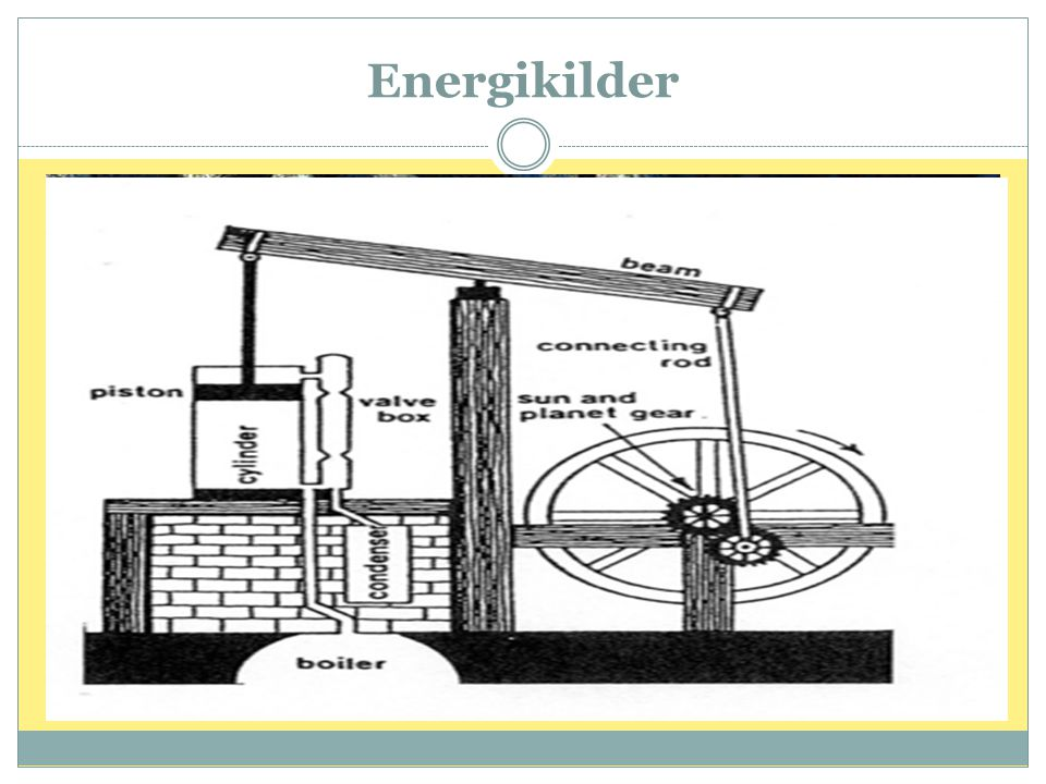  Produksjon av jernprodukter krevde store mengder kull  «Jernbanealderen» startet i 1830, med linjen mellom Manchester og Liverpool  Selv om flere land i Vest-Europa hadde samme muligheter, var det Storbritannia som gjorde det best og ble den ledende stormakten frem til første verdenskrig  Britenes tiltak for å beskytte og utvikle industrien er en av hovedårsakene