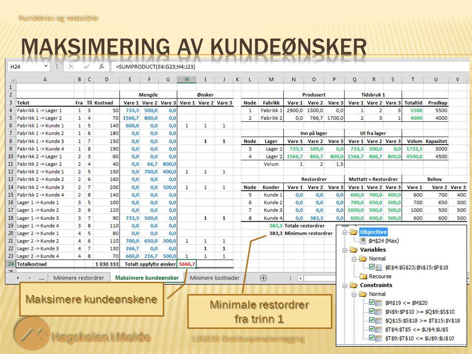 LOG530 Distribusjonsplanlegging 19 Kundekrav og restordrer Maksimere kundeønskene Minimale restordrer fra trinn 1