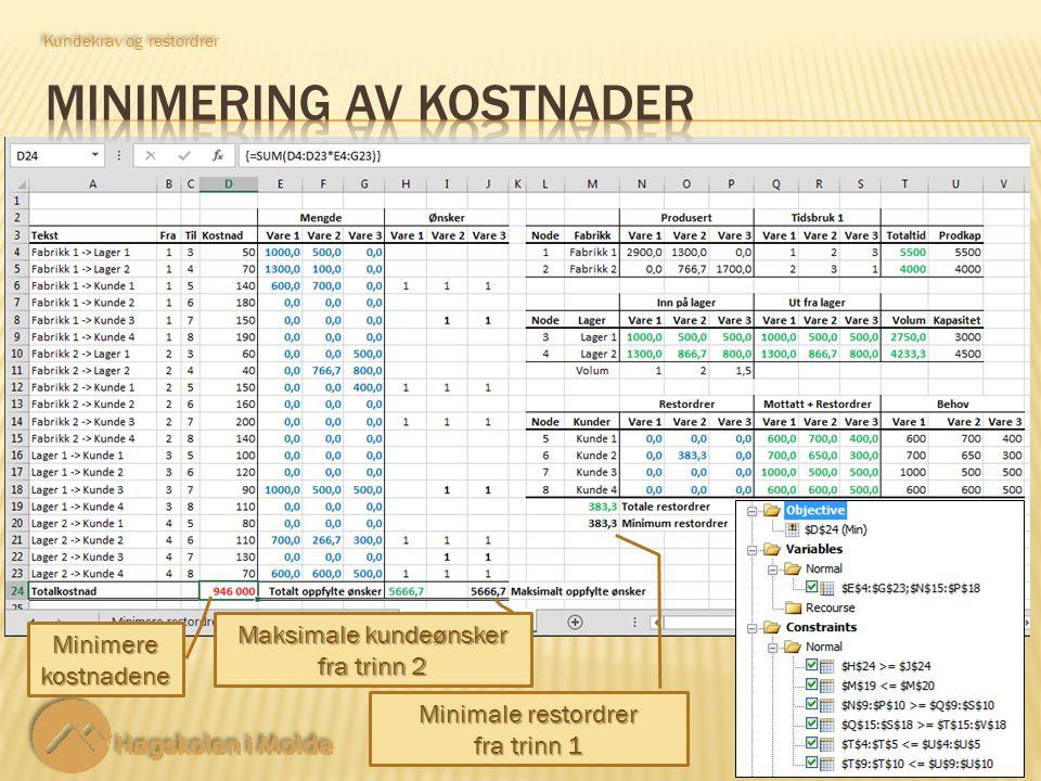 LOG530 Distribusjonsplanlegging 27 Kundekrav og restordrer Minimere kostnadene Minimale restordrer fra trinn 1 Maksimale kundeønsker fra trinn 2