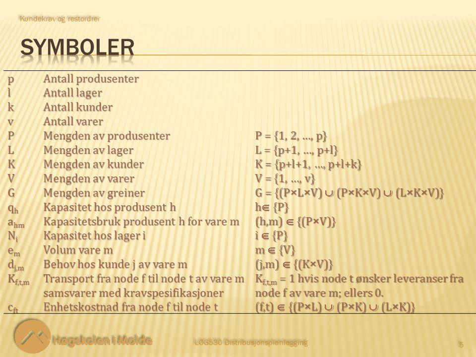 LOG530 Distribusjonsplanlegging 5 5 Kundekrav og restordrer p Antall produsenter l Antall lager k Antall kunder v Antall varer P Mengden av produsenter P = {1, 2, …, p} L Mengden av lager L = {p+1, …, p+l} K Mengden av kunder K = {p+l+1, …, p+l+k} V Mengden av varer V = {1, …, v} G Mengden av greiner G = {(P×L×V)  (P×K×V)  (L×K×V)} qhqhqhqh Kapasitet hos produsent h h  {P} a hm Kapasitetsbruk produsent h for vare m (h,m)  {(P × V)} NiNiNiNi Kapasitet hos lager i i  {P} emememem Volum vare m m  {V} d j,m Behov hos kunde j av vare m (j,m)  {(K × V)} K f,t,m Transport fra node f til node t av vare m samsvarer med kravspesifikasjoner K f,t,m = 1 hvis node t ønsker leveranser fra node f av vare m; ellers 0.