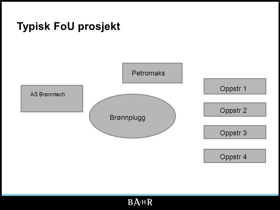 Typisk FoU prosjekt Brønnplugg AS Brønntech Oppstr 1 Oppstr 2 Oppstr 3 Oppstr 4 Petromaks