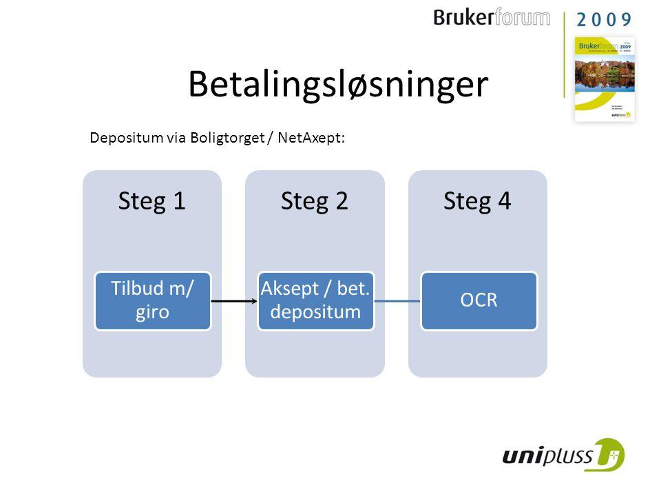 Betalingsløsninger Steg 4Steg 2Steg 1 Tilbud m/ giro Aksept / bet. depositum OCR Depositum via Boligtorget / NetAxept: