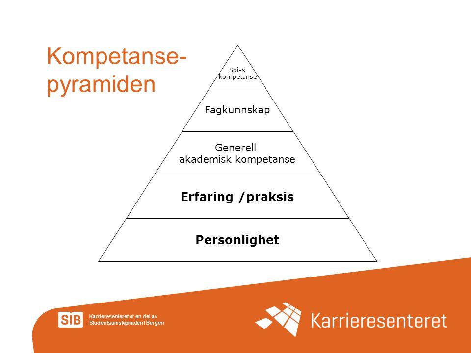 Karrieresenteret er en del av Studentsamskipnaden I Bergen KOMPETANSEPYRAMIDEN Spiss kompetanse Fagkunnskap Generell akademisk kompetanse Erfaring /pr