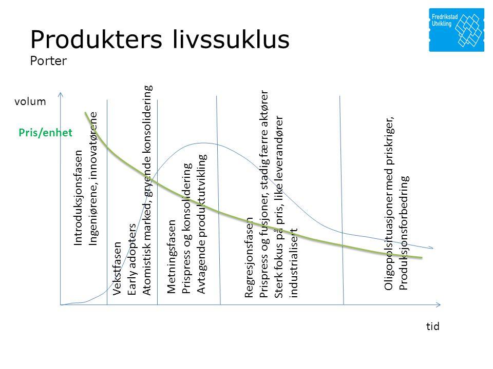 Produkters livssuklus Porter volum tid Introduksjonsfasen Ingeniørene, innovatørene Vekstfasen Early adopters Atomistisk marked, gryende konsolidering Metningsfasen Prispress og konsolidering Avtagende produktutvikling Regresjonsfasen Prispress og fusjoner, stadig færre aktører Sterk fokus på pris, like leverandører industrialisert Oligopolsituasjoner med priskriger, Produksjonsforbedring Pris/enhet