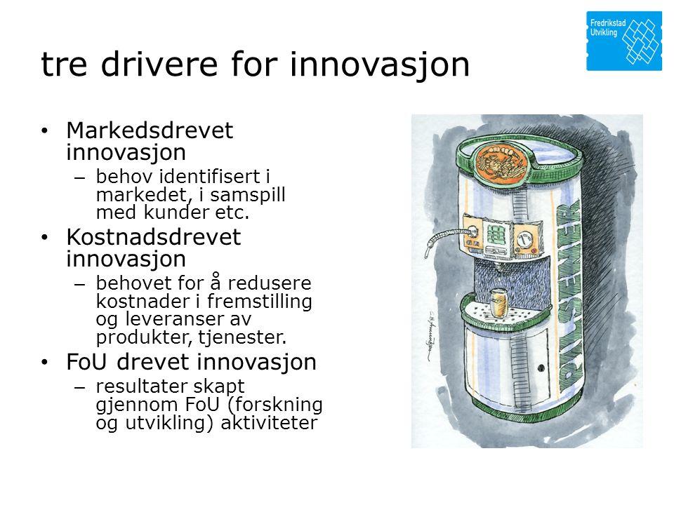tre drivere for innovasjon • Markedsdrevet innovasjon – behov identifisert i markedet, i samspill med kunder etc.
