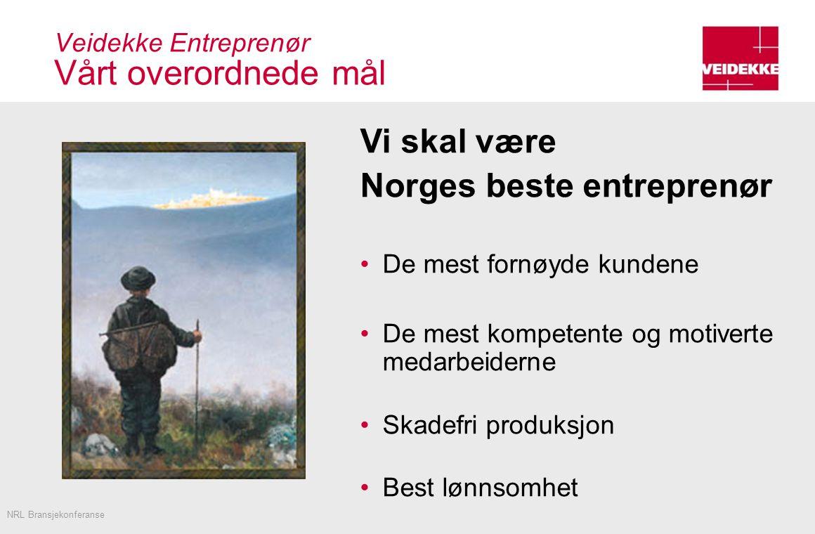 Veidekke Entreprenør Vårt overordnede mål Vi skal være Norges beste entreprenør •De mest fornøyde kundene •De mest kompetente og motiverte medarbeiderne •Skadefri produksjon •Best lønnsomhet NRL Bransjekonferanse