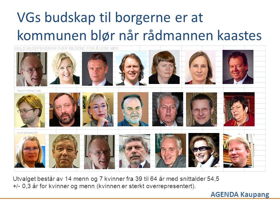 AGENDA Kaupang VGs budskap til borgerne er at kommunen blør når rådmannen kaastes Utvalget består av 14 menn og 7 kvinner fra 39 til 64 år med snittal